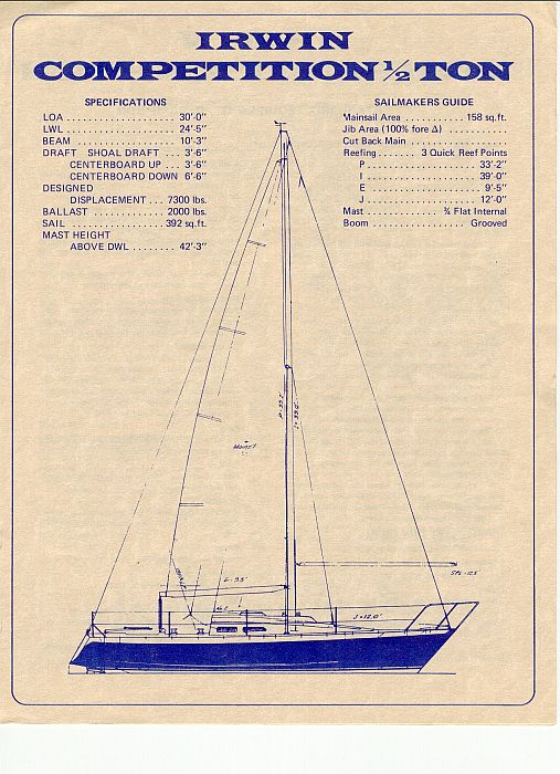 Irwin Yachts - Competition Models