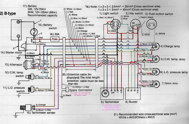 champion boat diagram wiring diagram librarychampion boat wiring diagram engine wiring diagram basic boat diagram 1991 starcraft pontoon wiring diagram online